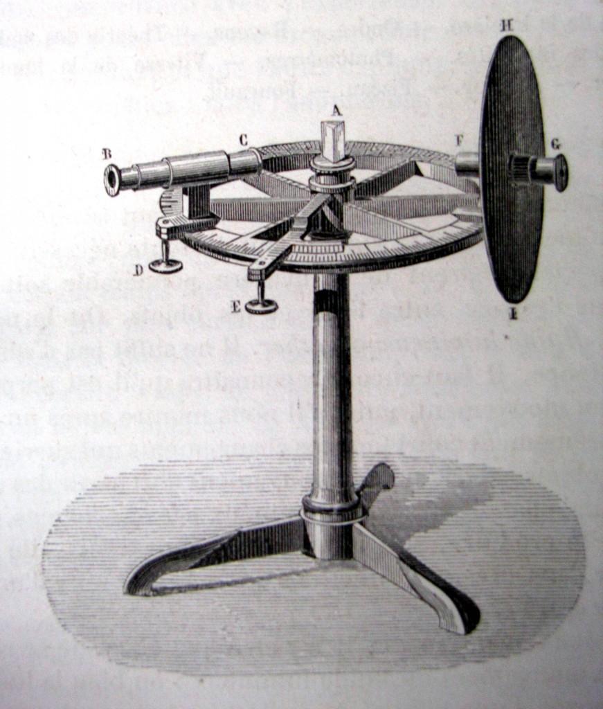 Goniomètre de Babinet. Jamin, Jules. Cours de physique de l'École polytechnique. Paris: Gauthiers-Villars, 1871. Fig. 681. Cote 51316..