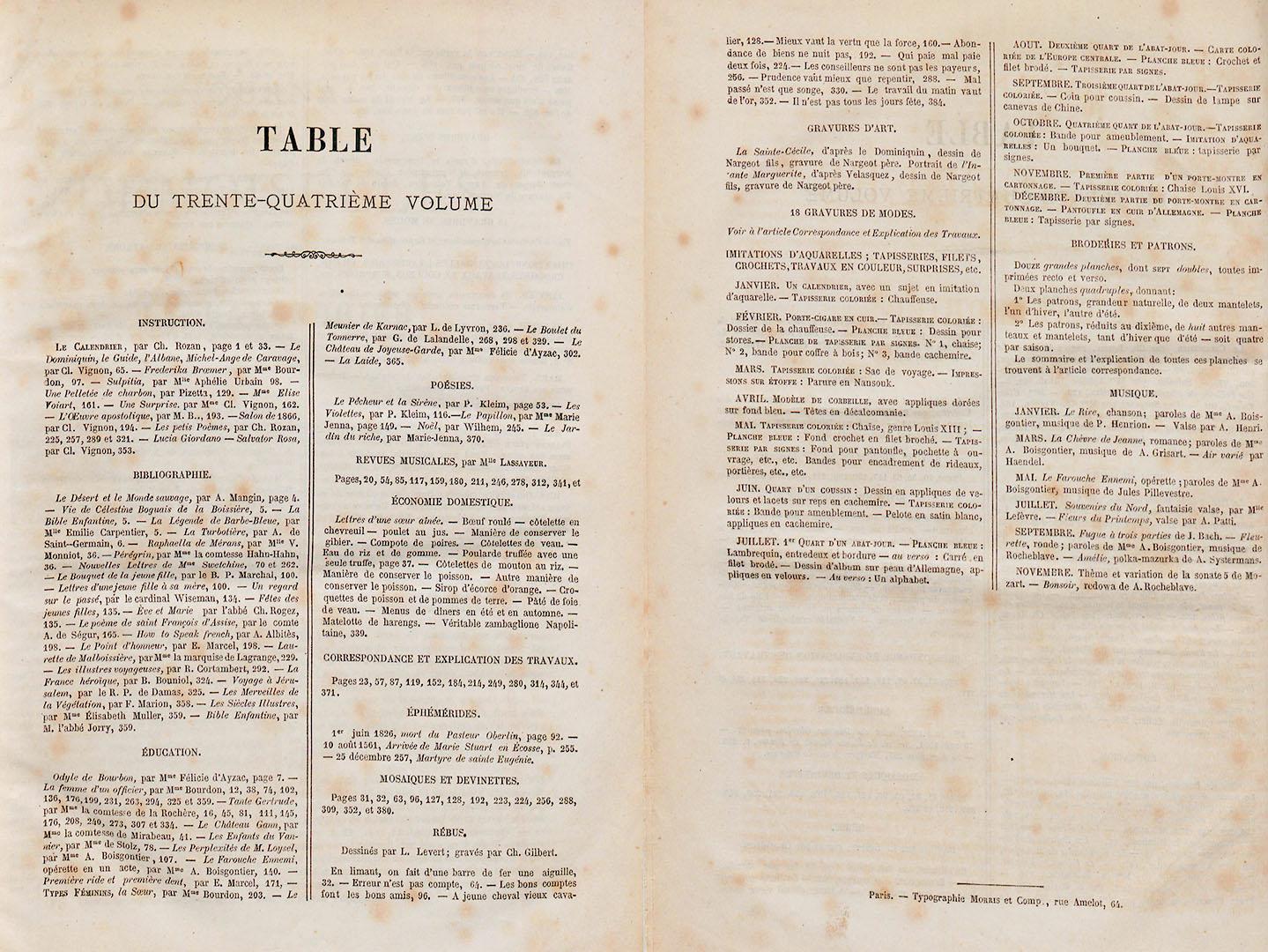 Table des matières du Journal des Demoiselles, vol. 1866