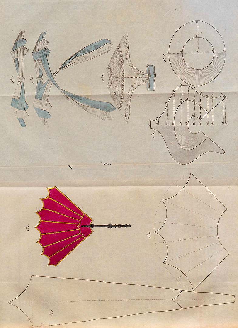 Patron de mode proposé par le Journal des Demoiselles, vol. 1833