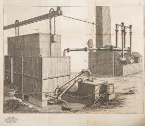 Pl.1 Appareil construit par M.Clegg
