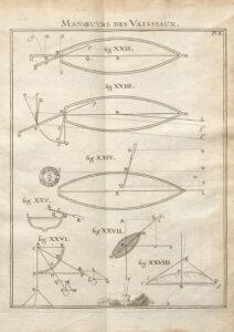 Pitot, Henri.La théorie de la manœuvre des vaisseaux réduite en pratique, ou, les principes et les règles, pour naviguer le plus avantageusement qu'il est possible. Paris: Claude Jombert, 1731